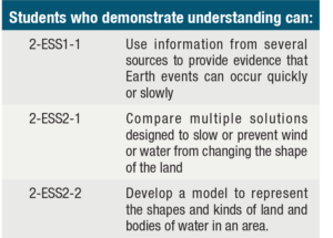 Student understanding table graphic