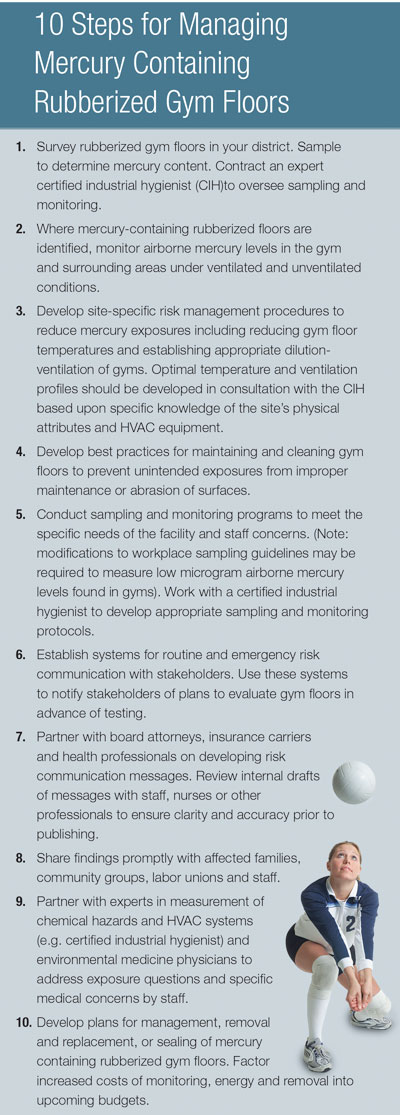 10 steps for managing mercury containing rubberized gym floors
