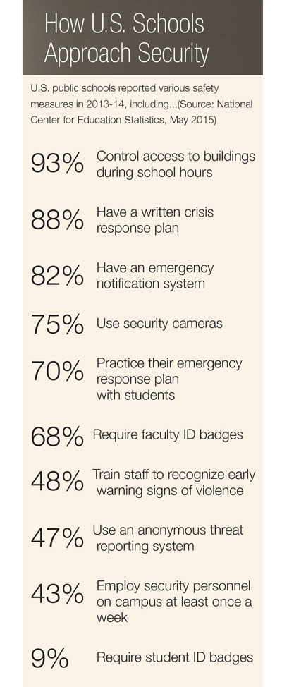 How U.S. schools approach security