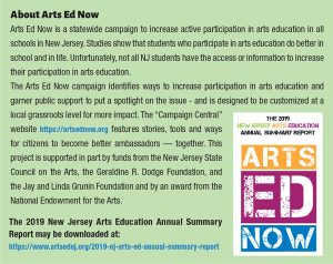 About Arts Ed Now
